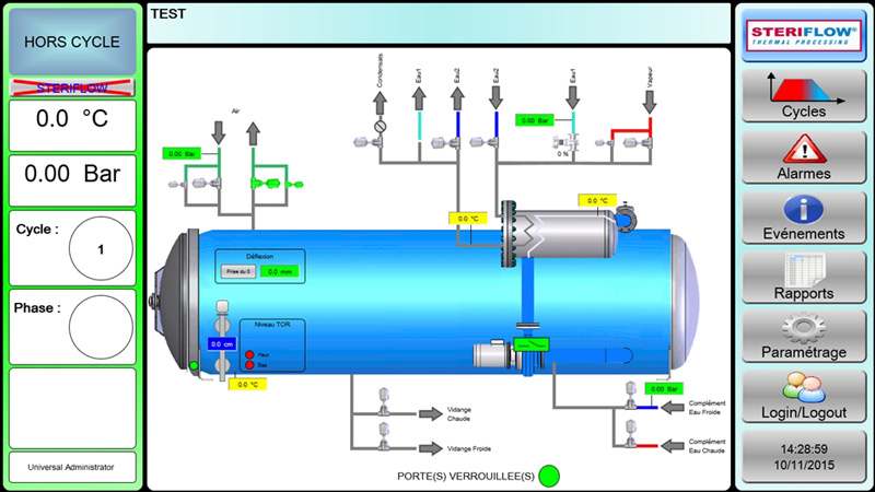 Un système spécialement étudié pour s'adapter aux exigences industrielles